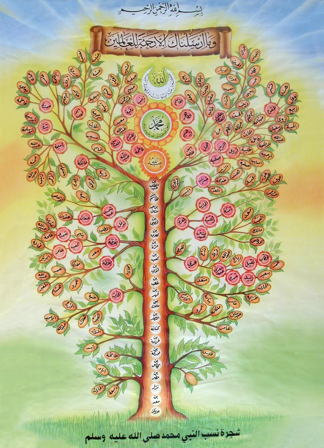 شجرة نسب بيت أل الرسول عليه الصلاة