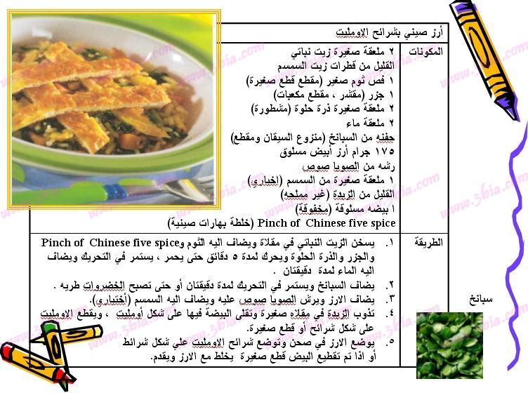غذاء الاطفال خطوة بخطوة hwaml.com_1302346548