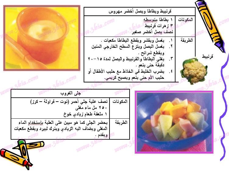 غذاء الاطفال خطوة بخطوة hwaml.com_1302346550