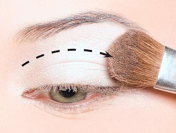 طريقة المكياج للعيون 2013 طريقه