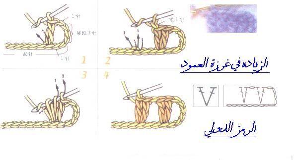 رموز الباترون hwaml.com_1347123342