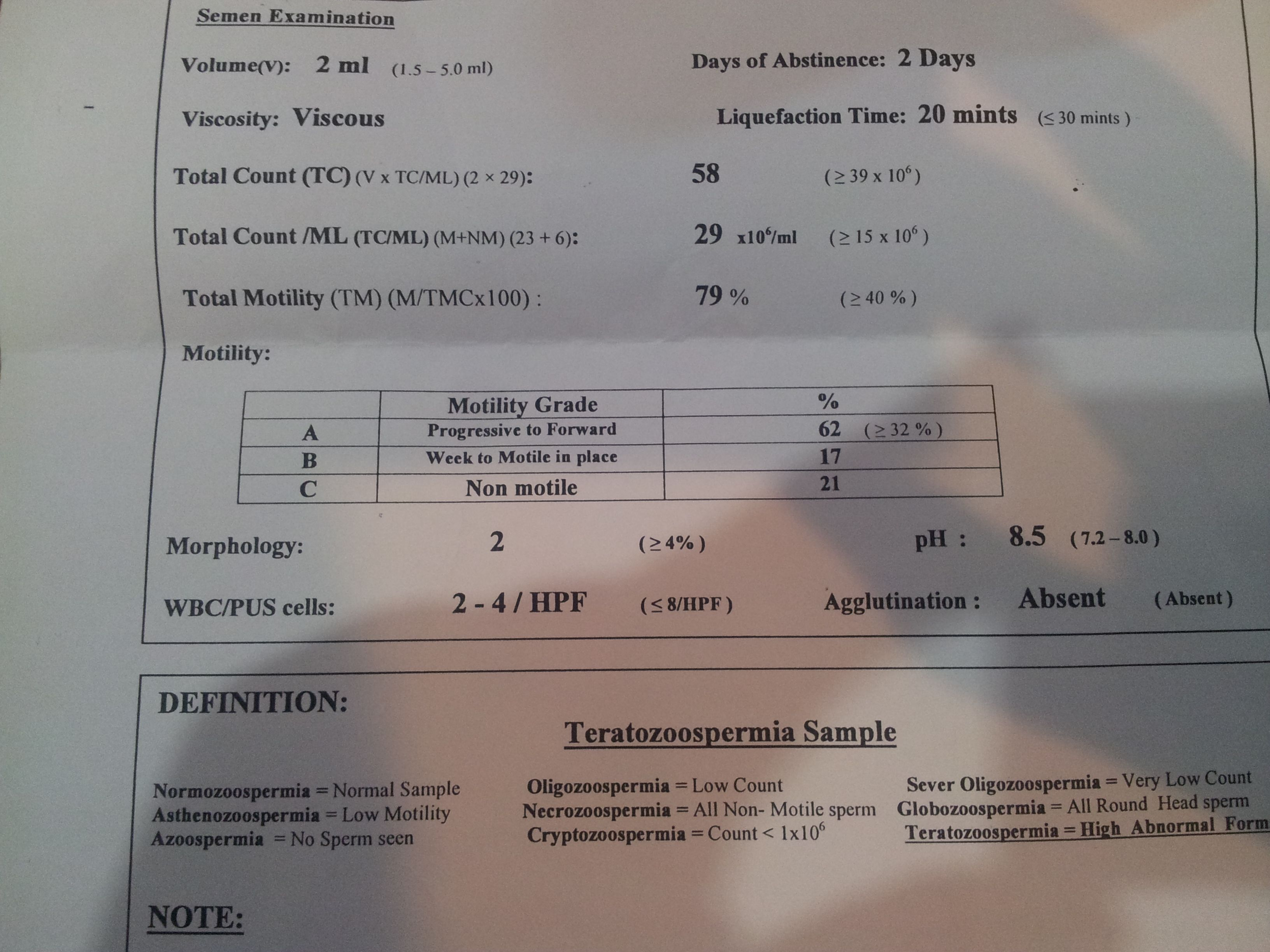 Ananiver المحرك الهجرة نتائج تحليل المنى للرجال Dsvdedommel Com